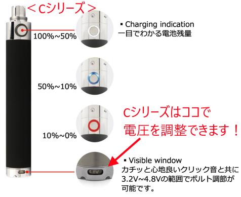 jpvaporのCシリーズの電圧調整目盛り解説