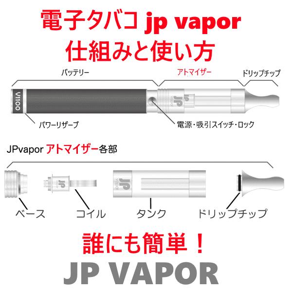 電子タバコの各部品の名前2