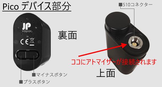 picoデバイス部分の上と下の図解説