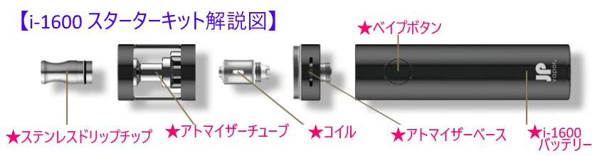i-1600 スターターキット解説図
